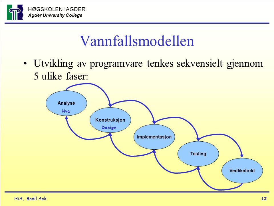 HØGSKOLEN I AGDER Agder University College HiA, Bodil Ask12 Vannfallsmodellen •Utvikling av programvare tenkes sekvensielt gjennom 5 ulike faser: Anal