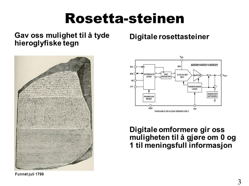Rosetta-steinen Gav oss mulighet til å tyde hieroglyfiske tegn Digitale omformere gir oss muligheten til å gjøre om 0 og 1 til meningsfull informasjon Digitale rosettasteiner 3 Funnet juli 1799