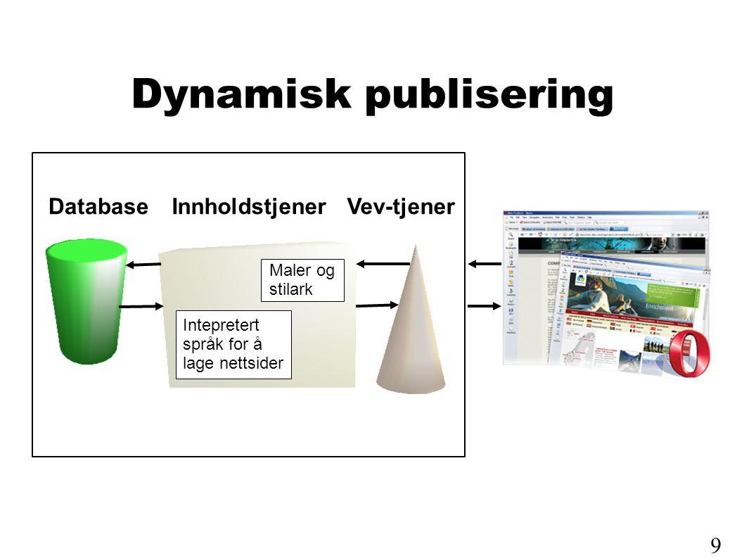Dynamisk publisering DatabaseInnholdstjener Intepretert språk for å lage nettsider Maler og stilark Vev-tjener 9