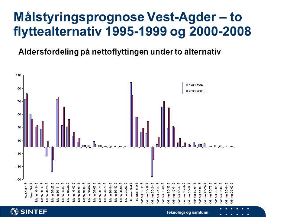 Teknologi og samfunn Målstyringsprognose Vest-Agder – to flyttealternativ 1995-1999 og 2000-2008 Aldersfordeling på nettoflyttingen under to alternativ