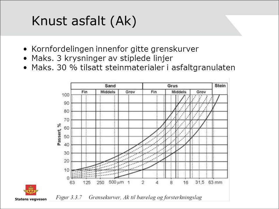 Knust asfalt (Ak) •Kornfordelingen innenfor gitte grenskurver •Maks. 3 krysninger av stiplede linjer •Maks. 30 % tilsatt steinmaterialer i asfaltgranu