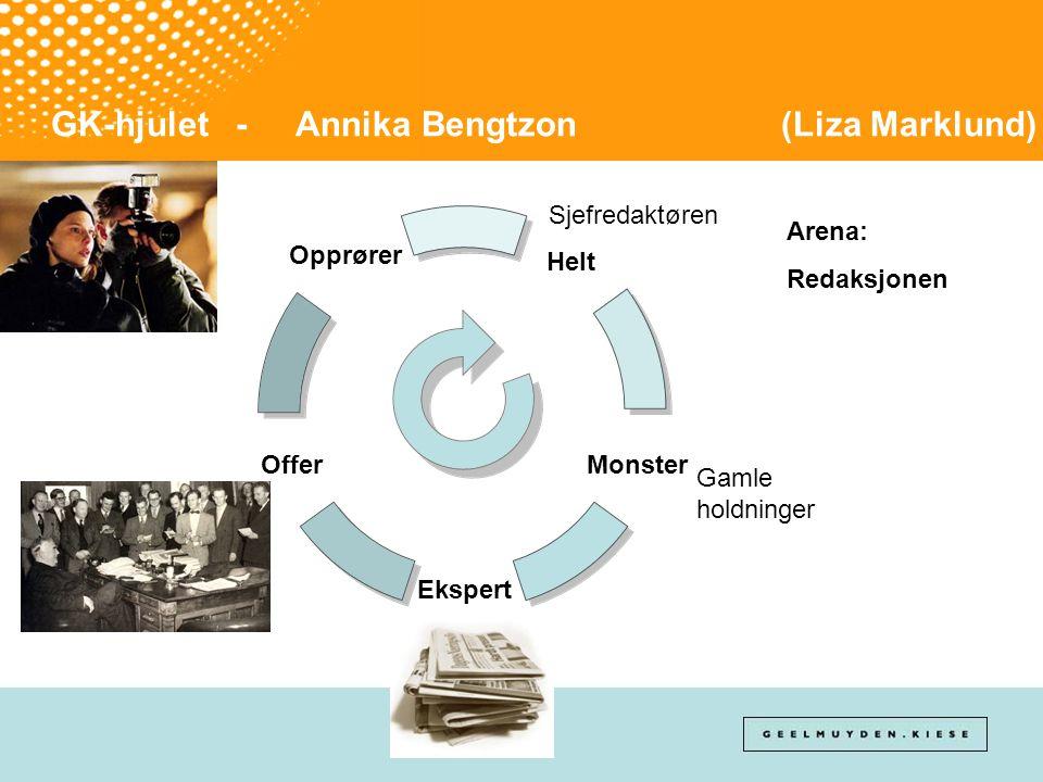 GK-hjulet - Annika Bengtzon (Liza Marklund) Sjefredaktøren Gamle holdninger Arena: Redaksjonen