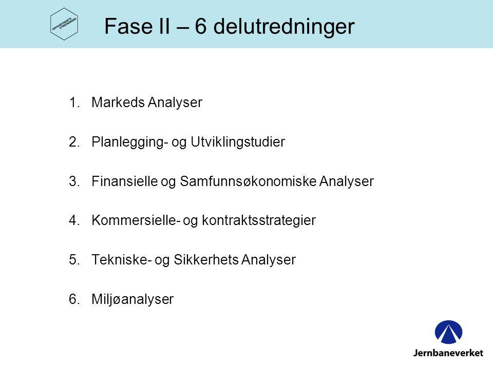 Fase II – 6 delutredninger 1.Markeds Analyser 2.Planlegging- og Utviklingstudier 3.Finansielle og Samfunnsøkonomiske Analyser 4.Kommersielle- og kontraktsstrategier 5.Tekniske- og Sikkerhets Analyser 6.Miljøanalyser