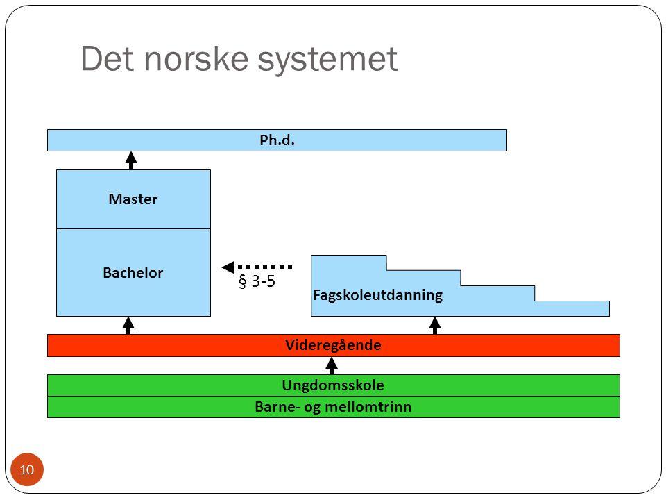 Det norske systemet Ph.d.