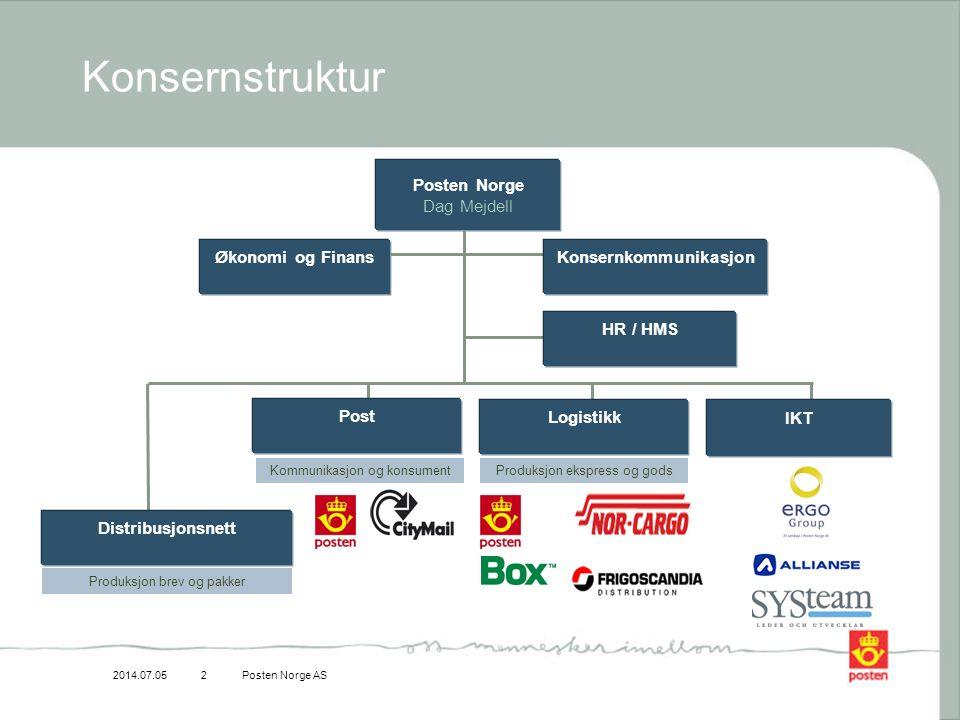 2014.07.05Posten Norge AS2 Konsernstruktur Økonomi og FinansKonsernkommunikasjon HR / HMS Distribusjonsnett IKT Post Logistikk Produksjon ekspress og