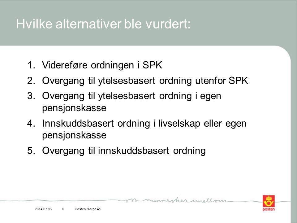 2014.07.05Posten Norge AS6 Hvilke alternativer ble vurdert: 1.Videreføre ordningen i SPK 2.Overgang til ytelsesbasert ordning utenfor SPK 3.Overgang t