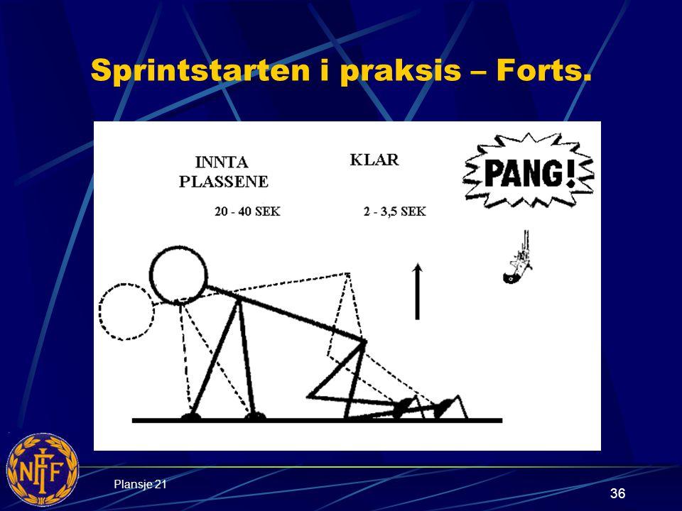 36 Sprintstarten i praksis – Forts. Plansje 21
