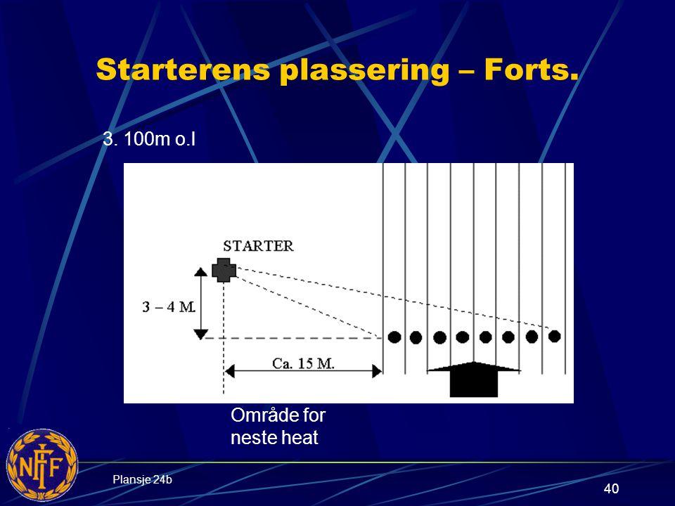 40 Starterens plassering – Forts. Plansje 24b 3. 100m o.l Område for neste heat