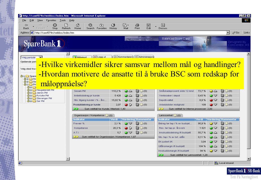 Grunnlag for balansert målekort i SpareBank 1 SR- Bank Vi målte alt - kultur for salgsmåling:  SESAM  Konkurranse  10-på-topp  premiering  Omfattende database  Registrerte nye data elektronisk og manuelt