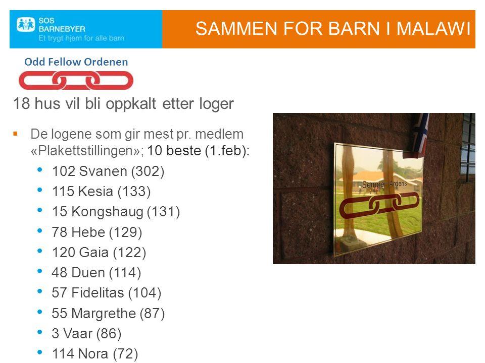SAMMEN FOR BARN I MALAWI Odd Fellow Ordenen 18 hus vil bli oppkalt etter loger  De logene som gir mest pr. medlem «Plakettstillingen»; 10 beste (1.fe