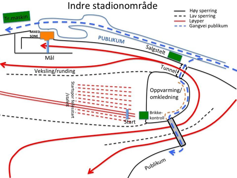 Stadion • Brikkekontroll: – Må kontrollere brikken senest 10 min før start.