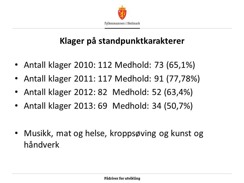 Klager på standpunktkarakterer • Antall klager 2010: 112 Medhold: 73 (65,1%) • Antall klager 2011: 117 Medhold: 91 (77,78%) • Antall klager 2012: 82Me