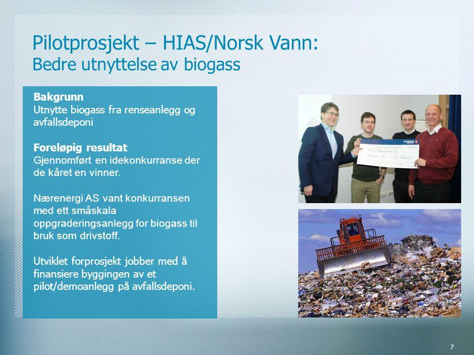 Pilotprosjekt – HIAS/Norsk Vann: Bedre utnyttelse av biogass Bakgrunn Utnytte biogass fra renseanlegg og avfallsdeponi Foreløpig resultat Gjennomført en idekonkurranse der de kåret en vinner.