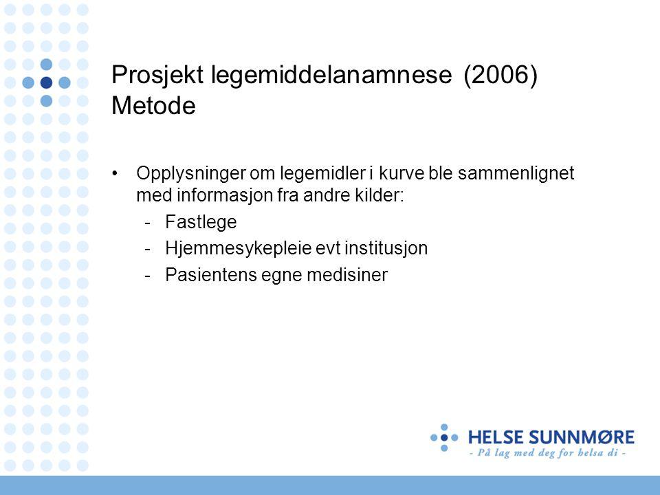 Prosjekt legemiddelanamnese (2006) Metode •Opplysninger om legemidler i kurve ble sammenlignet med informasjon fra andre kilder: -Fastlege -Hjemmesykepleie evt institusjon -Pasientens egne medisiner