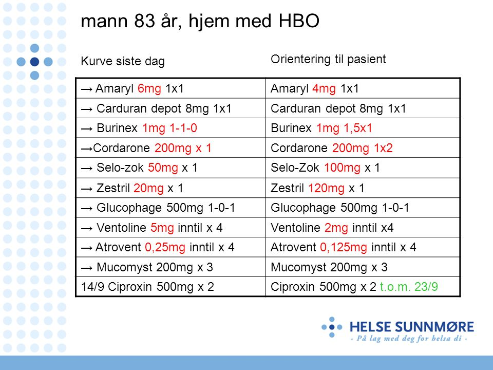 mann 83 år, hjem med HBO → Amaryl 6mg 1x1Amaryl 4mg 1x1 → Carduran depot 8mg 1x1Carduran depot 8mg 1x1 → Burinex 1mg 1-1-0Burinex 1mg 1,5x1 →Cordarone