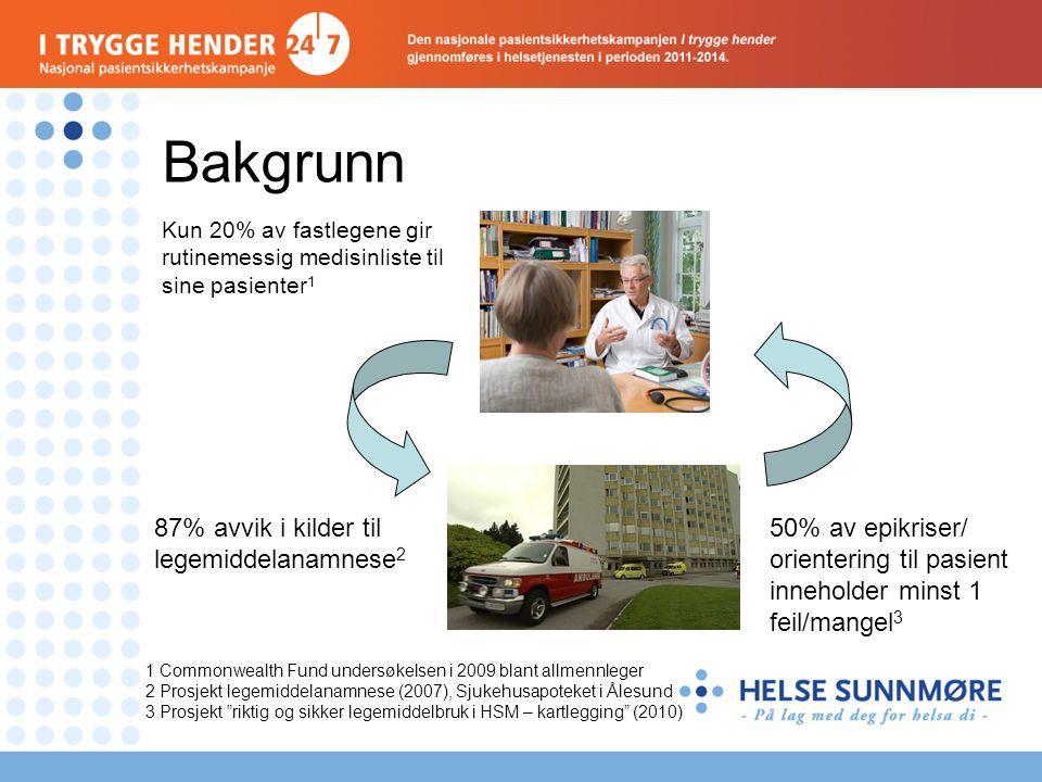 87% avvik i kilder til legemiddelanamnese 2 50% av epikriser/ orientering til pasient inneholder minst 1 feil/mangel 3 Bakgrunn 1 Commonwealth Fund undersøkelsen i 2009 blant allmennleger 2 Prosjekt legemiddelanamnese (2007), Sjukehusapoteket i Ålesund 3 Prosjekt riktig og sikker legemiddelbruk i HSM – kartlegging (2010) Kun 20% av fastlegene gir rutinemessig medisinliste til sine pasienter 1