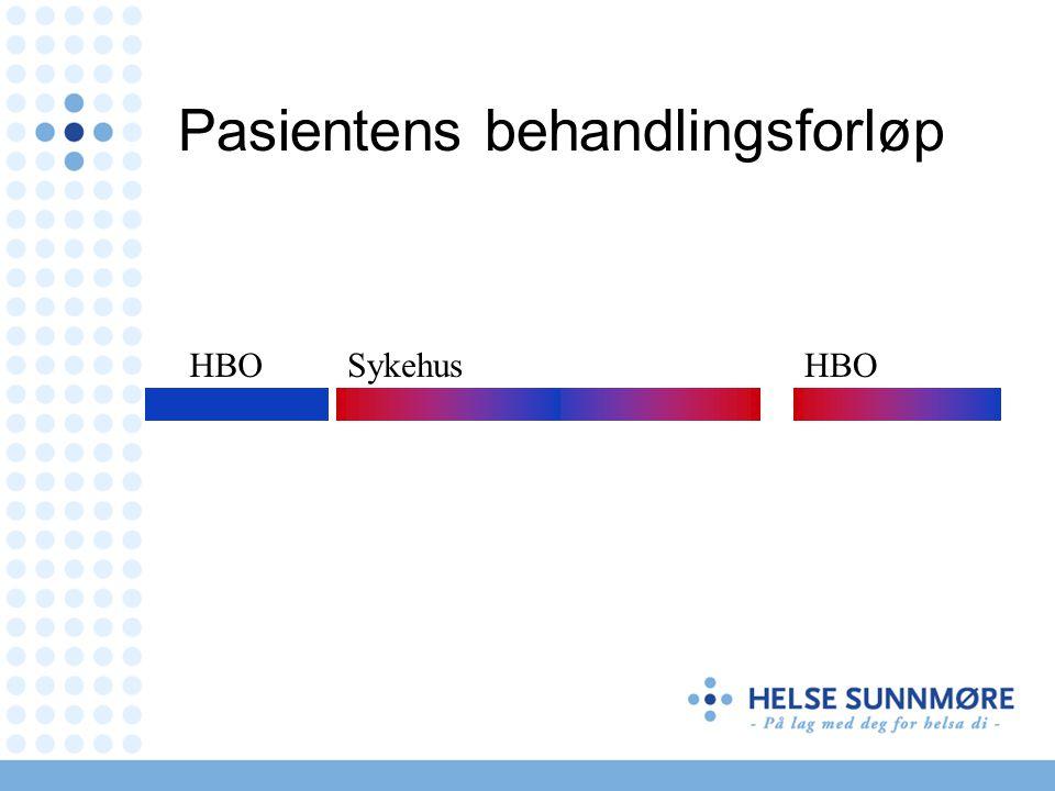Pasientens behandlingsforløp HBO Sykehus