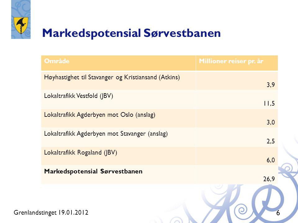 Markedspotensial Sørvestbanen 6 OmrådeMillioner reiser pr. år Høyhastighet til Stavanger og Kristiansand (Atkins) 3,9 Lokaltrafikk Vestfold (JBV) 11,5