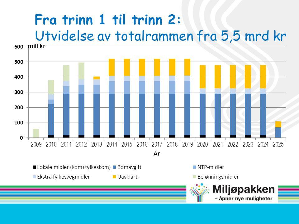 Fra trinn 1 til trinn 2: Utvidelse av totalrammen fra 5,5 mrd kr mill kr