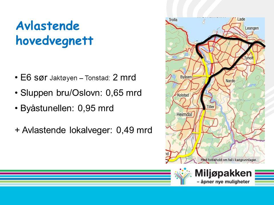Avlastende hovedvegnett • E6 sør Jaktøyen – Tonstad: 2 mrd • Sluppen bru/Oslovn: 0,65 mrd • Byåstunellen: 0,95 mrd + Avlastende lokalveger: 0,49 mrd