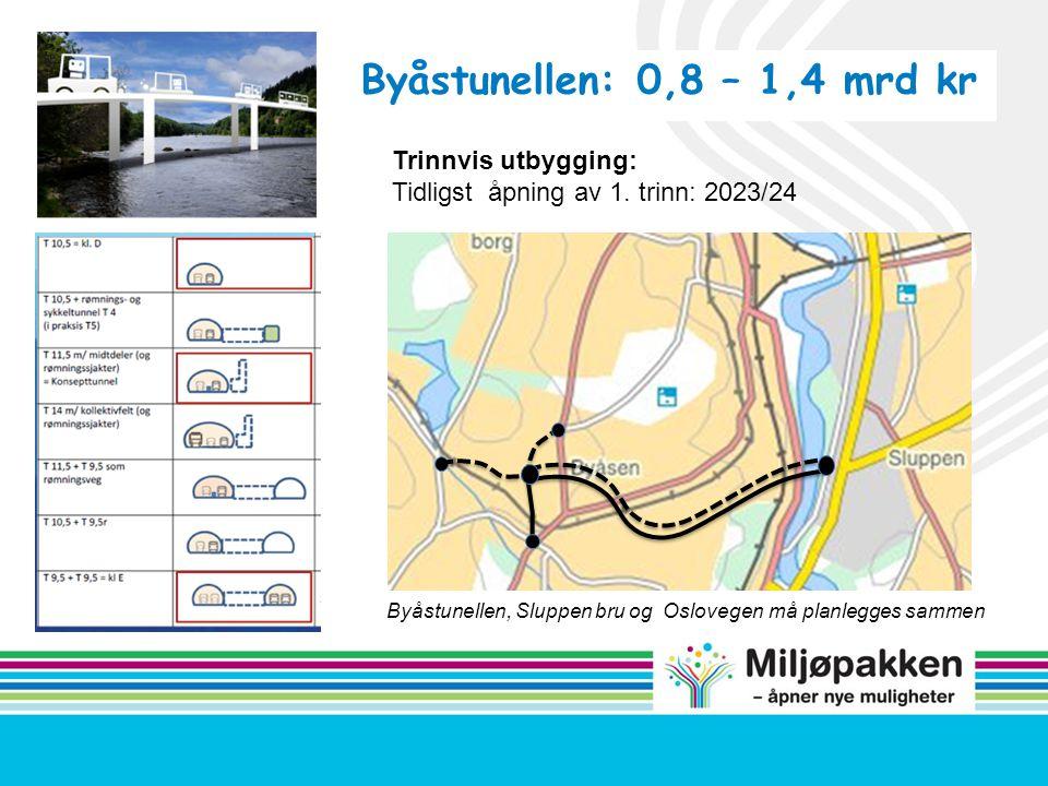 Byåstunellen: 0,8 – 1,4 mrd kr Trinnvis utbygging: Tidligst åpning av 1. trinn: 2023/24 Byåstunellen, Sluppen bru og Oslovegen må planlegges sammen