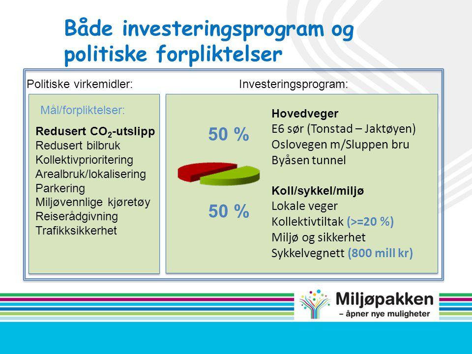 Både investeringsprogram og politiske forpliktelser Hovedveger E6 sør (Tonstad – Jaktøyen) Oslovegen m/Sluppen bru Byåsen tunnel Koll/sykkel/miljø Lok