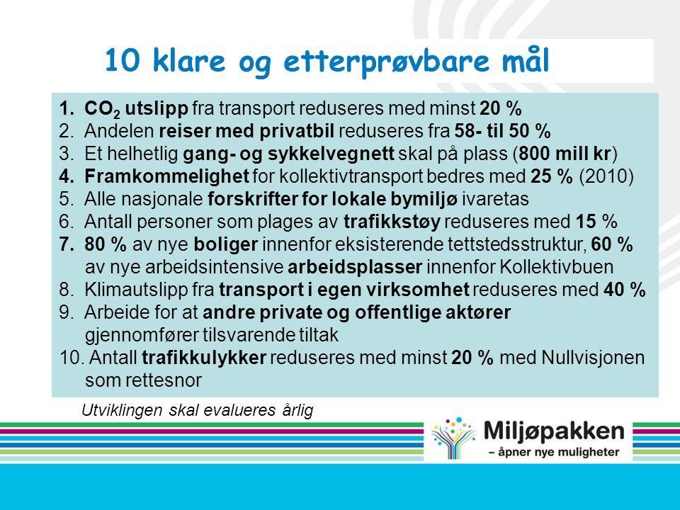 1.CO 2 utslipp fra transport reduseres med minst 20 % 2.Andelen reiser med privatbil reduseres fra 58- til 50 % 3.Et helhetlig gang- og sykkelvegnett