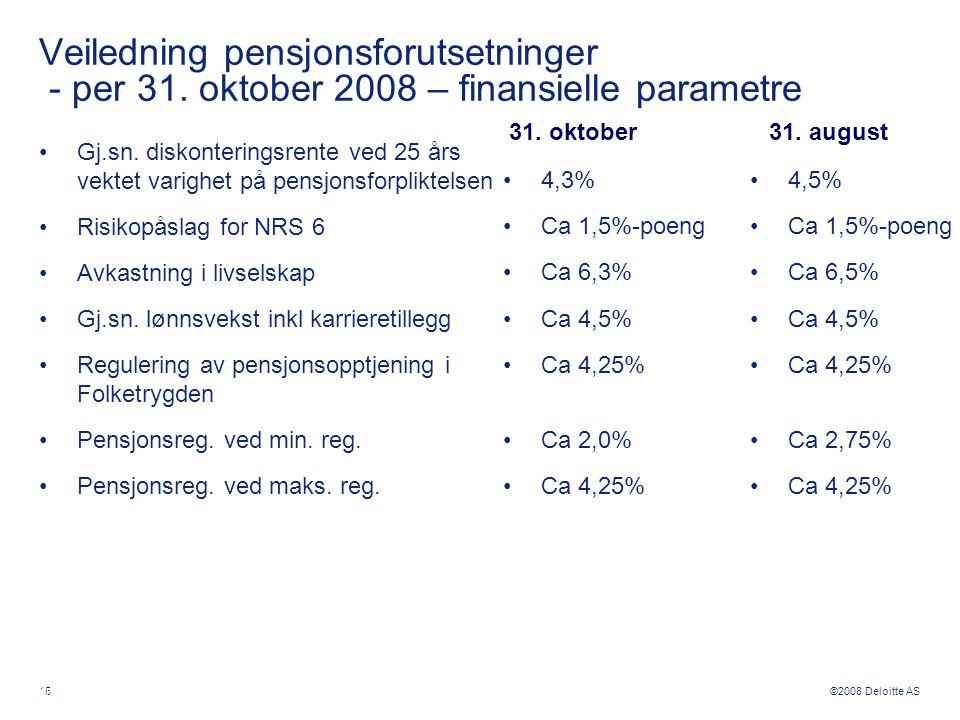 ©2008 Deloitte AS 15 Veiledning pensjonsforutsetninger - per 31. oktober 2008 – finansielle parametre •Gj.sn. diskonteringsrente ved 25 års vektet var