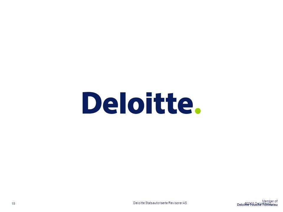 ©2008 Deloitte AS 19 Member of Deloitte Touche Tohmatsu Deloitte Statsautoriserte Revisorer AS
