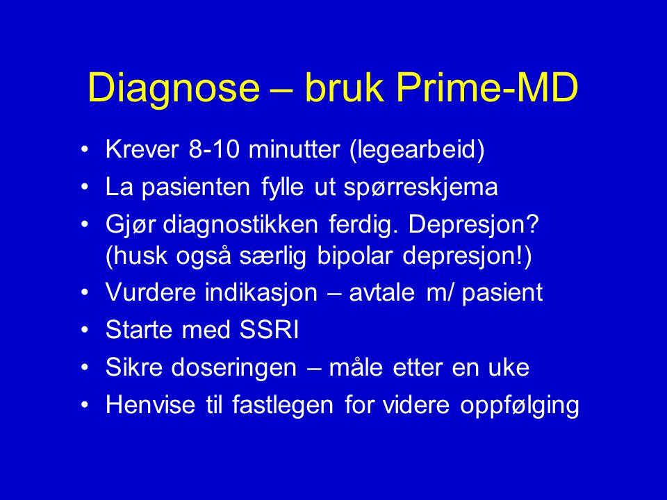 Diagnose – bruk Prime-MD •Krever 8-10 minutter (legearbeid) •La pasienten fylle ut spørreskjema •Gjør diagnostikken ferdig.