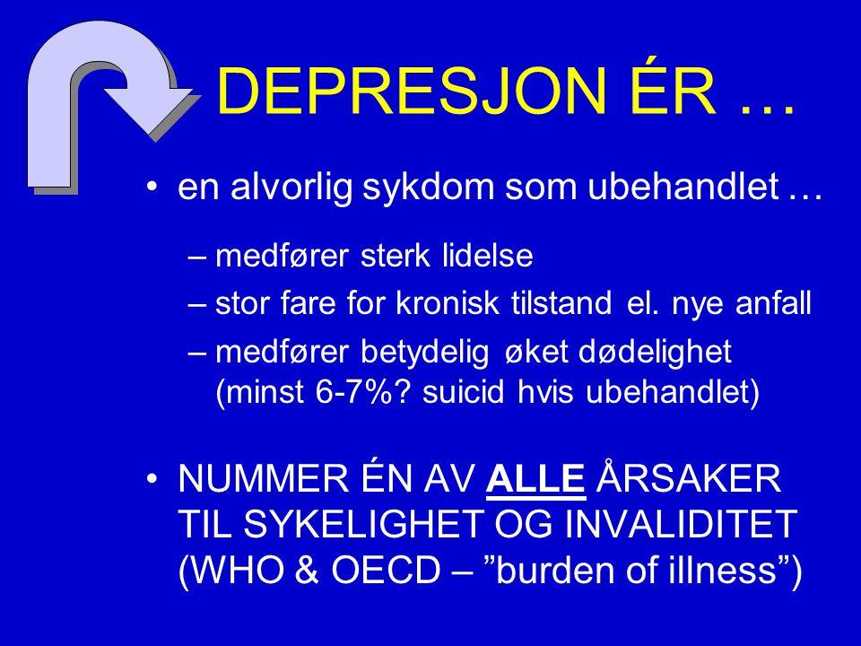 DEPRESJON ÉR … •en alvorlig sykdom som ubehandlet … –medfører sterk lidelse –stor fare for kronisk tilstand el.