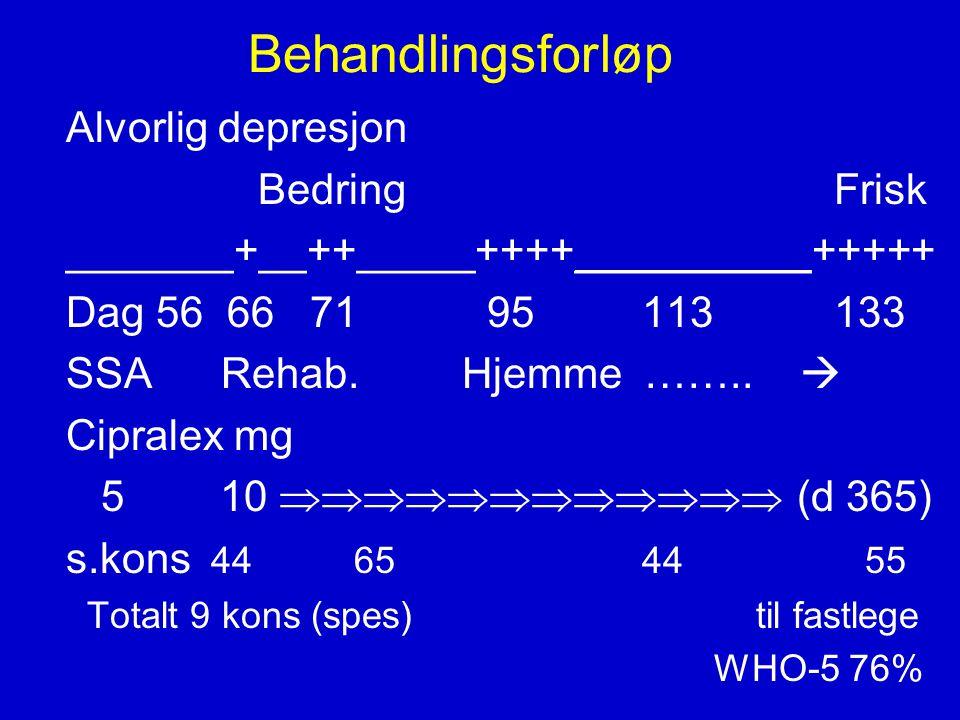 Behandlingsforløp Alvorlig depresjon BedringFrisk _______+__++_____++++__________+++++ Dag 56 66 71 95113133 SSA Rehab.