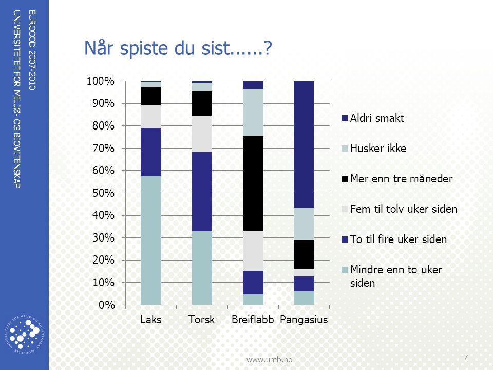 UNIVERSITETET FOR MILJØ- OG BIOVITENSKAP www.umb.no Når spiste du sist......? EUROCOD 2007-2010 7
