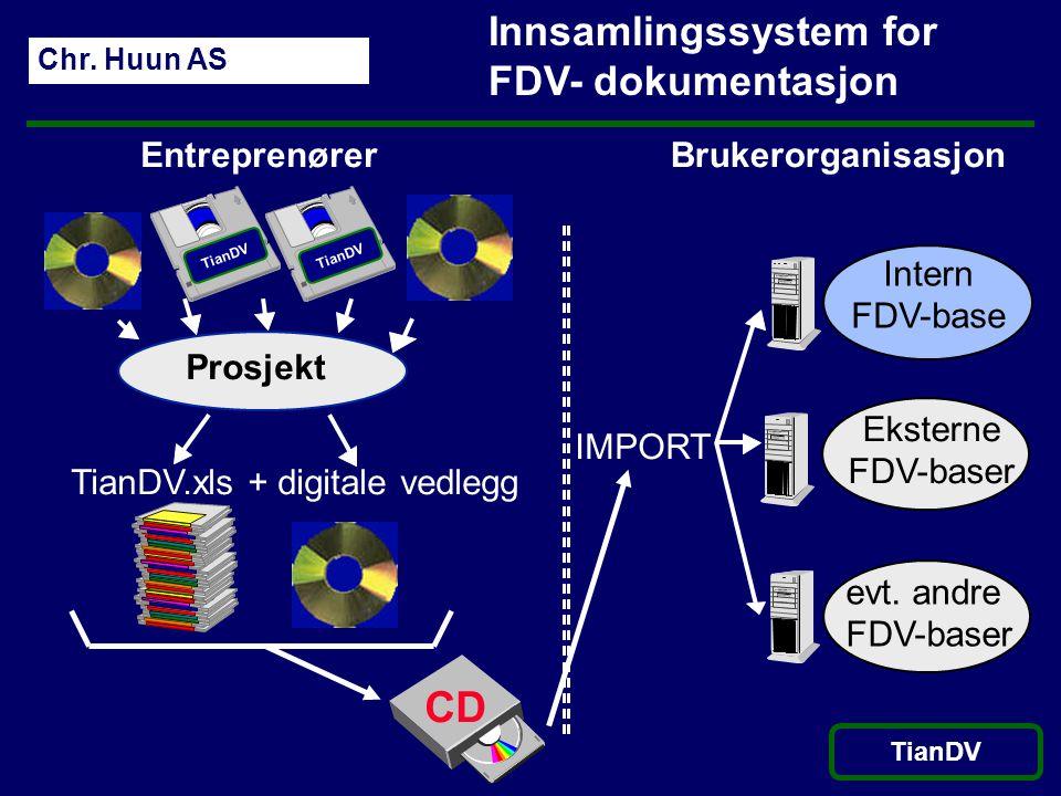 Chr. Huun AS TianDV Innsamlingssystem for FDV- dokumentasjon Entreprenører TianDV.xls + digitale vedlegg CD Brukerorganisasjon Intern FDV-base Ekstern