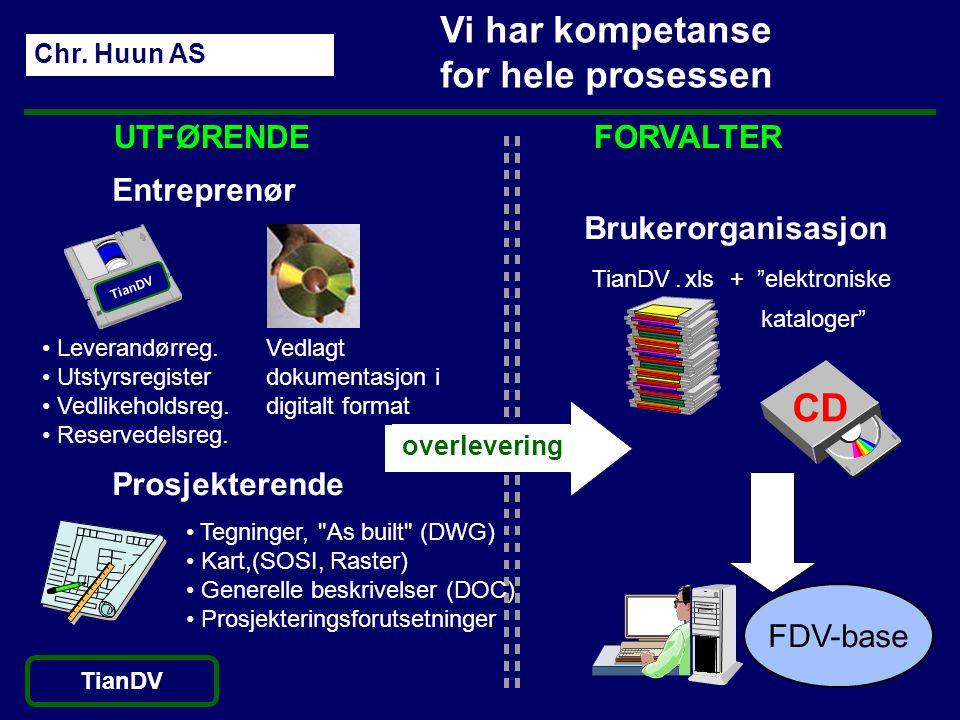"""Chr. Huun AS TianDV Vi har kompetanse for hele prosessen Entreprenør Brukerorganisasjon TianDV.xls + """"elektroniske kataloger"""" CD Prosjekterende Vedlag"""