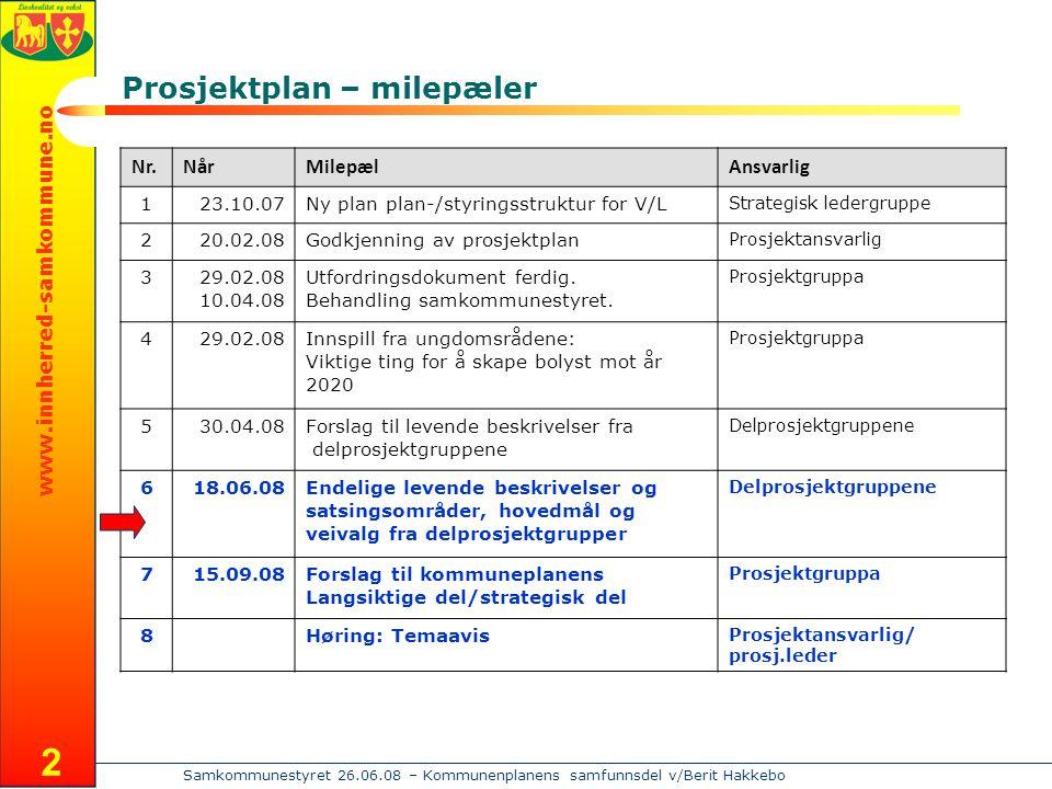 www.innherred-samkommune.no Samkommunestyret 26.06.08 – Kommunenplanens samfunnsdel v/Berit Hakkebo 3 Milepæl nr.