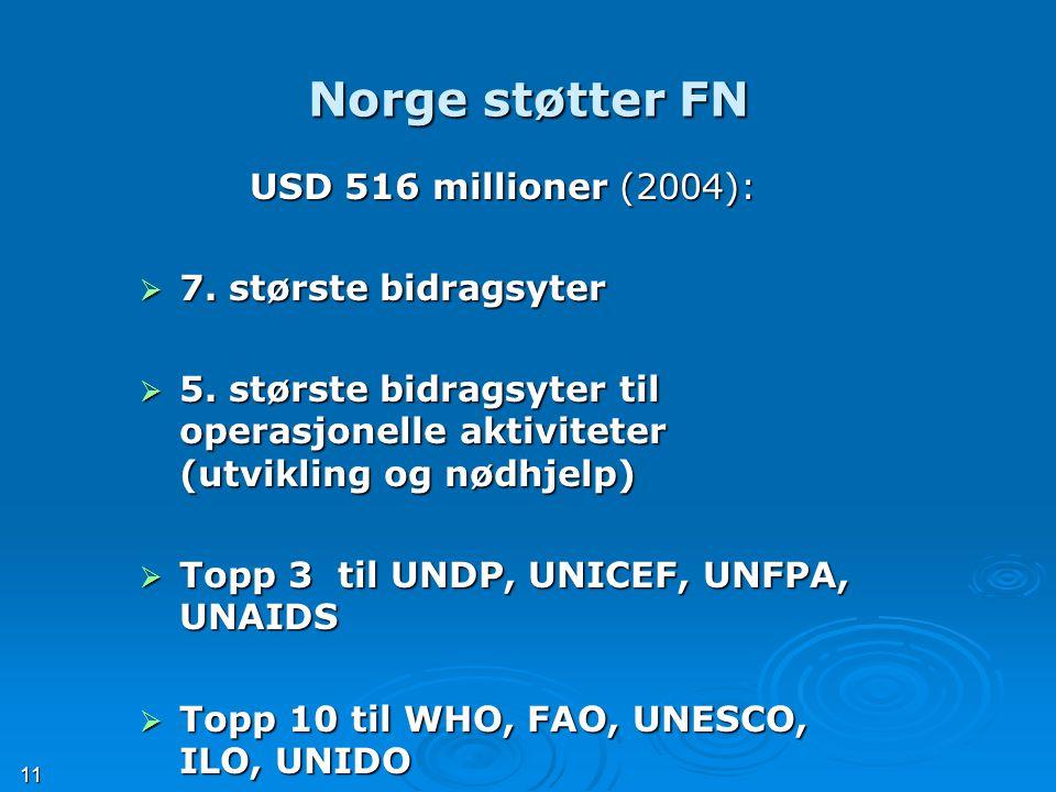 11 Norge støtter FN USD 516 millioner (2004):  7.