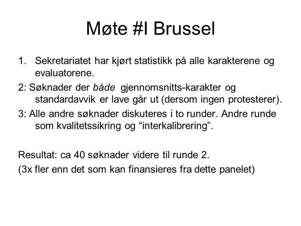 Møte #I Brussel 1.Sekretariatet har kjørt statistikk på alle karakterene og evaluatorene.
