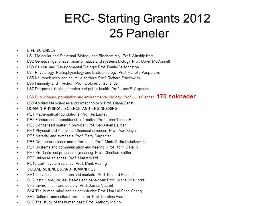ERC- panelene har en formidabel jobb: LS8 2012: ca 170 søknader.
