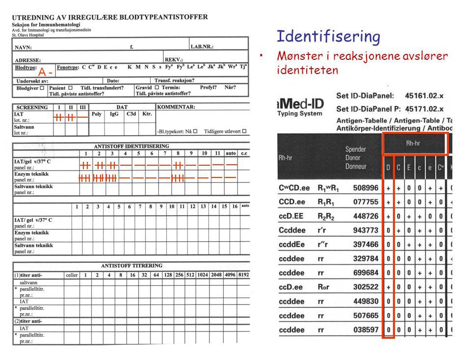 23 Identifisering •Mønster i reaksjonene avslører identiteten A -