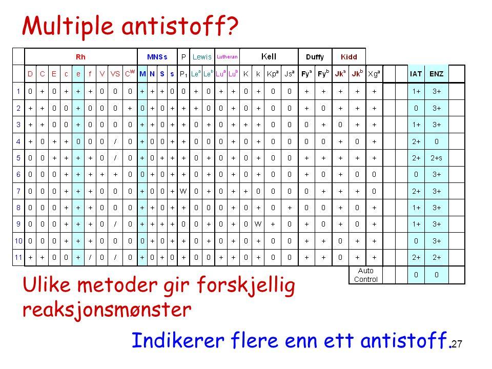 27 Ulike metoder gir forskjellig reaksjonsmønster Indikerer flere enn ett antistoff. Multiple antistoff?