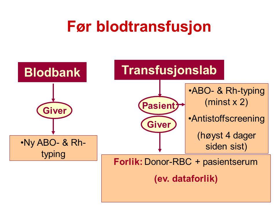 4 Forlik: Donor-RBC + pasientserum (ev. dataforlik) Før blodtransfusjon •ABO- & Rh-typing (minst x 2) •Antistoffscreening (høyst 4 dager siden sist) B