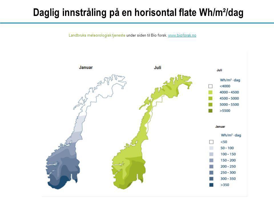 www.dahl.no Daglig innstråling på en horisontal flate Wh/m²/dag Landbruks meteorologisk tjeneste under siden til Bio forsk. www.bioforsk.nowww.biofors