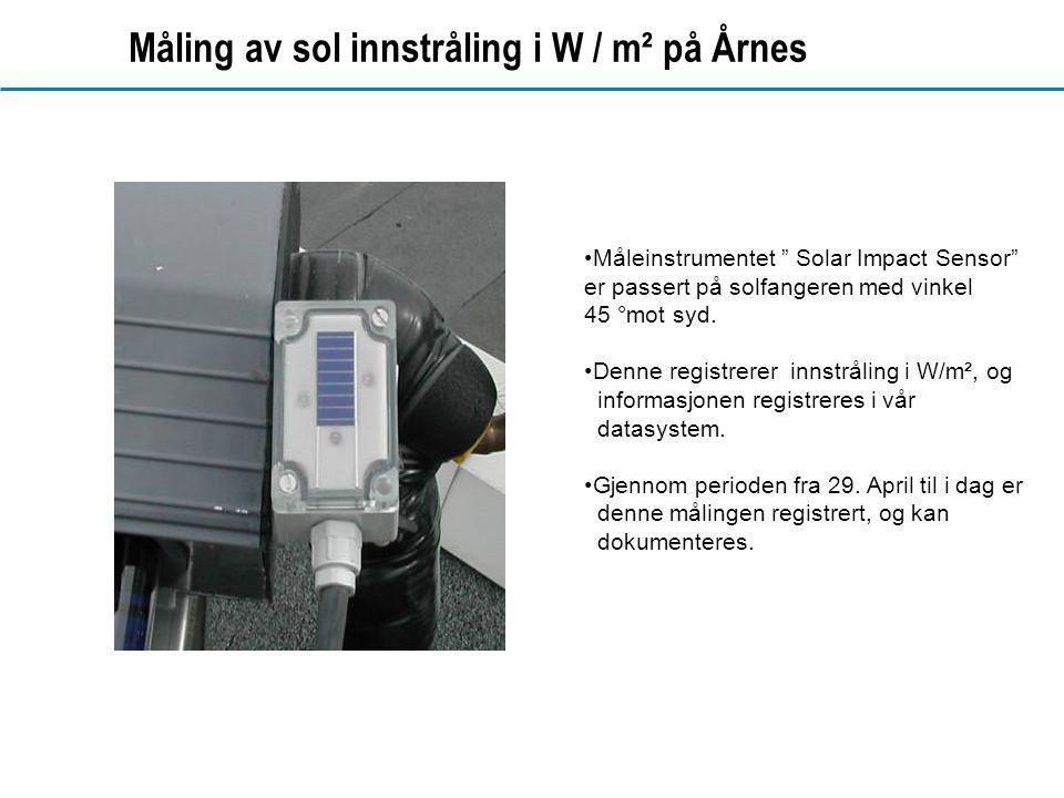 """www.dahl.no Måling av sol innstråling i W / m² på Årnes •Måleinstrumentet """" Solar Impact Sensor"""" er passert på solfangeren med vinkel 45 °mot syd. •De"""
