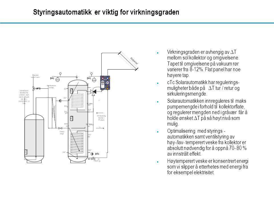 www.dahl.no Styringsautomatikk er viktig for virkningsgraden  Virkningsgraden er avhengig av ∆ T mellom sol kollektor og omgivelsene. Tapet til omgiv