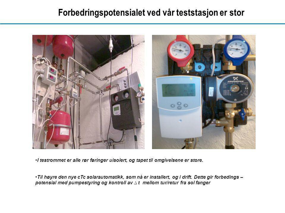 www.dahl.no Forbedringspotensialet ved vår teststasjon er stor •I testrommet er alle rør føringer uisolert, og tapet til omgivelsene er store. •Til hø
