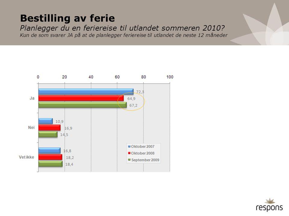 Bestilling av ferie Planlegger du en feriereise til utlandet sommeren 2010? Kun de som svarer JA på at de planlegger feriereise til utlandet de neste