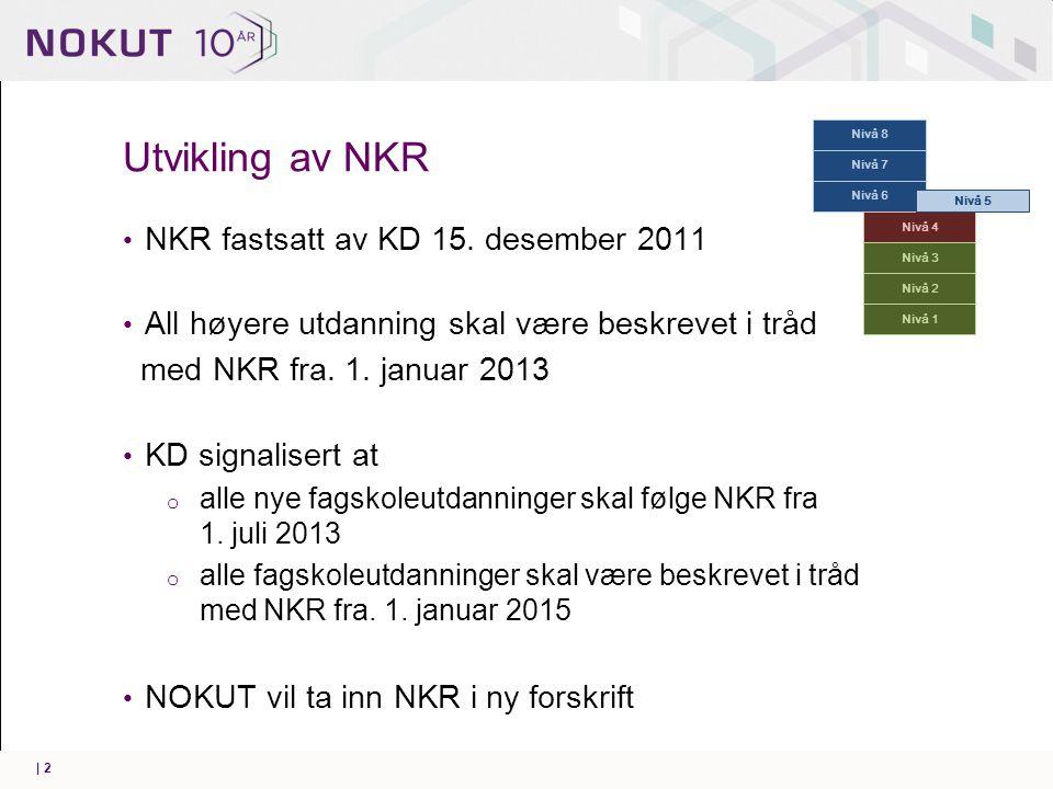 Utvikling av NKR • NKR fastsatt av KD 15.