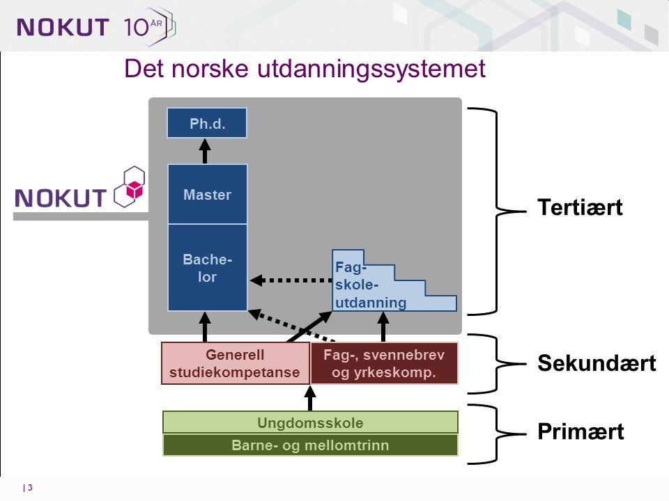 Det norske utdanningssystemet | 3 Master Bache- lor Ph.d.
