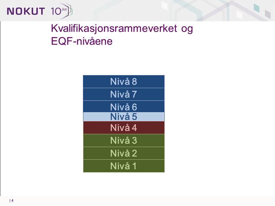Nivå 8 Nivå 7 Nivå 6 Nivå 4 Nivå 3 Nivå 2 Nivå 1 Nivå 5 | 5 Kvalifikasjonsrammeverket og EQF-nivåene Fagskole 1&2
